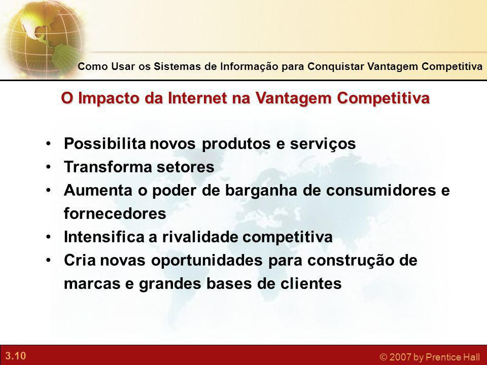 3.10 © 2007 by Prentice Hall Possibilita novos produtos e serviços Transforma setores Aumenta o poder de barganha de consumidores e fornecedores Inten
