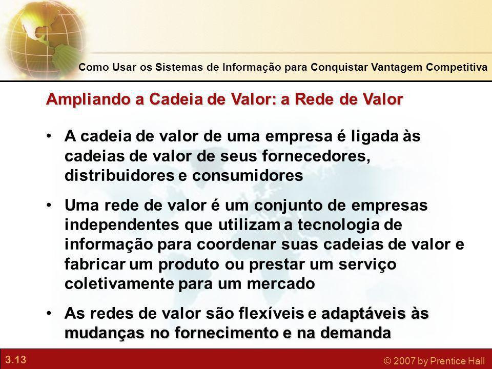 3.13 © 2007 by Prentice Hall A cadeia de valor de uma empresa é ligada às cadeias de valor de seus fornecedores, distribuidores e consumidores Uma red