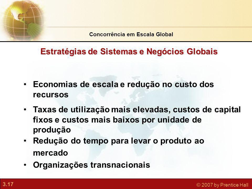3.17 © 2007 by Prentice Hall Estratégias de Sistemas e Negócios Globais Concorrência em Escala Global Economias de escala e redução no custo dos recur