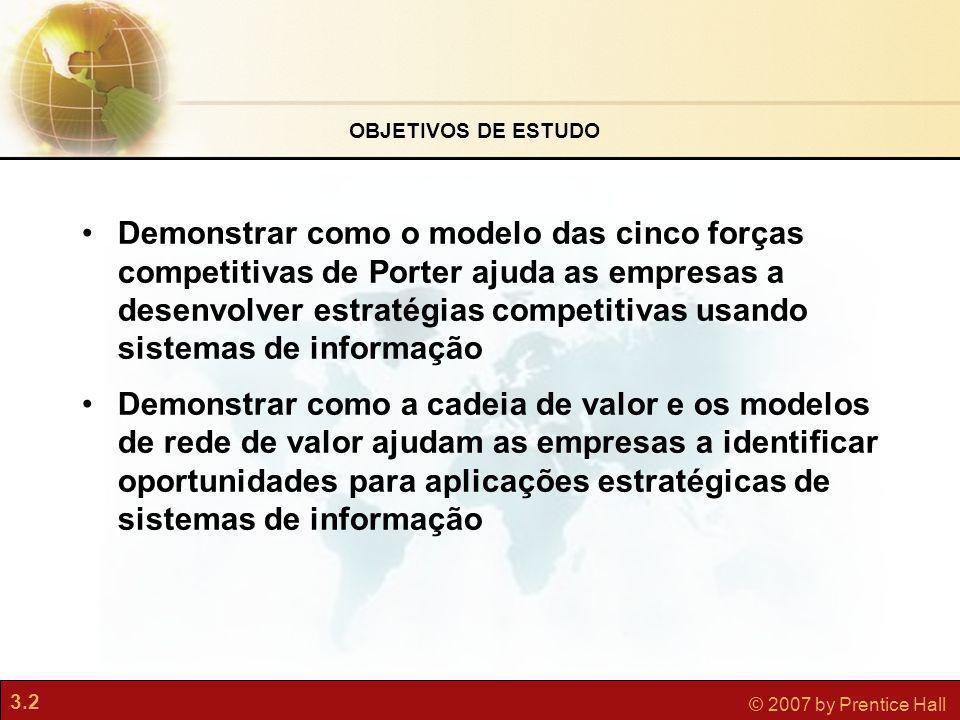 3.2 © 2007 by Prentice Hall OBJETIVOS DE ESTUDO Demonstrar como o modelo das cinco forças competitivas de Porter ajuda as empresas a desenvolver estra