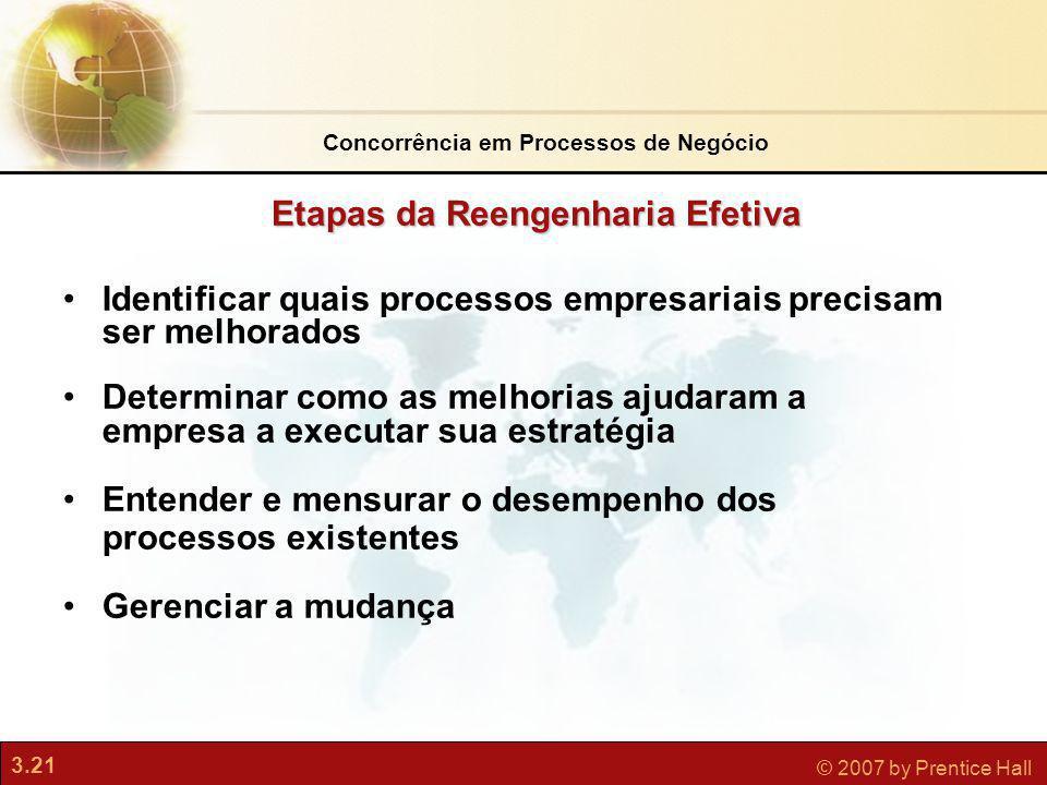 3.21 © 2007 by Prentice Hall Identificar quais processos empresariais precisam ser melhorados Determinar como as melhorias ajudaram a empresa a execut