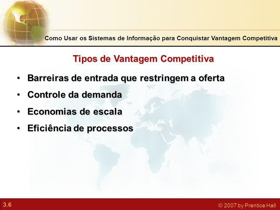 3.6 © 2007 by Prentice Hall Como Usar os Sistemas de Informação para Conquistar Vantagem Competitiva Barreiras de entrada que restringem a ofertaBarre