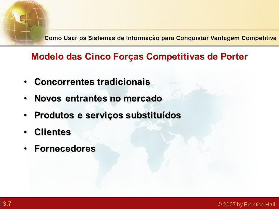 3.7 © 2007 by Prentice Hall Concorrentes tradicionaisConcorrentes tradicionais Novos entrantes no mercadoNovos entrantes no mercado Produtos e serviço