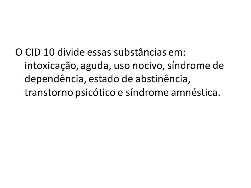 O CID 10 divide essas substâncias em: intoxicação, aguda, uso nocivo, síndrome de dependência, estado de abstinência, transtorno psicótico e síndrome amnéstica.