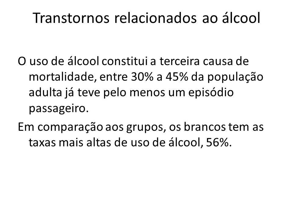 Transtornos relacionados ao álcool O uso de álcool constitui a terceira causa de mortalidade, entre 30% a 45% da população adulta já teve pelo menos um episódio passageiro.