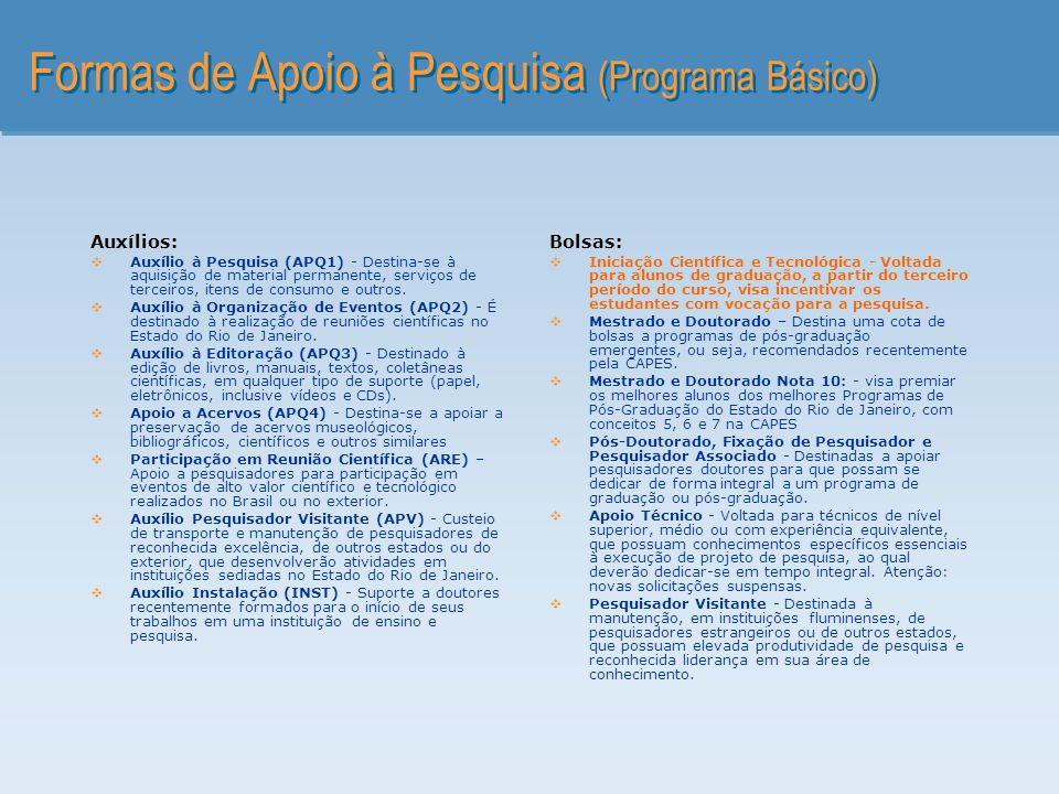Formas de Apoio à Pesquisa (Programa Básico) Auxílios:  Auxílio à Pesquisa (APQ1) - Destina-se à aquisição de material permanente, serviços de tercei