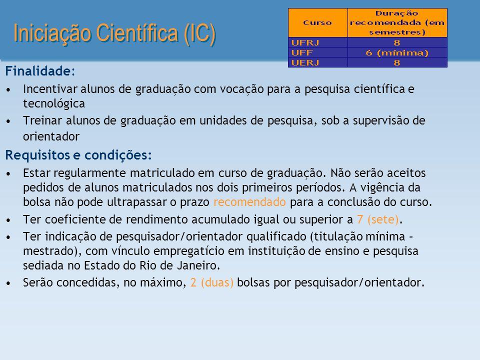 Iniciação Científica (IC) Finalidade: Incentivar alunos de graduação com vocação para a pesquisa científica e tecnológica Treinar alunos de graduação