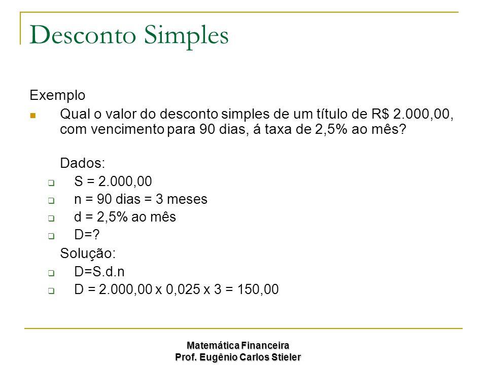 Matemática Financeira Prof. Eugênio Carlos Stieler Desconto Simples Exemplo Qual o valor do desconto simples de um título de R$ 2.000,00, com vencimen
