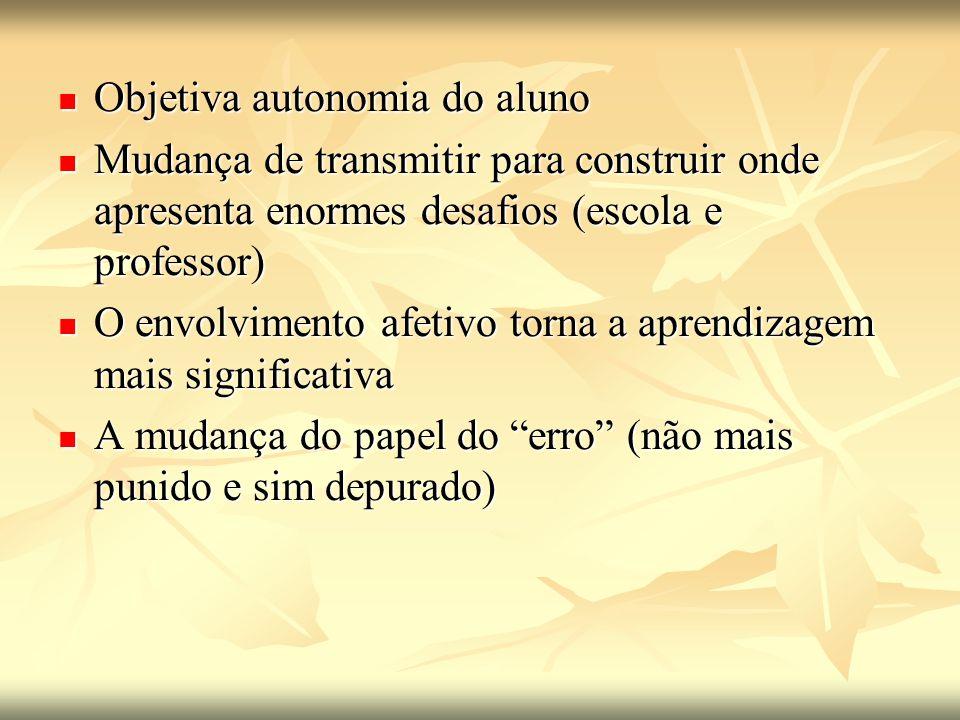 Objetiva autonomia do aluno Objetiva autonomia do aluno Mudança de transmitir para construir onde apresenta enormes desafios (escola e professor) Muda