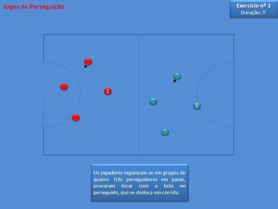 Jogos de Perseguição Os jogadores organizam-se em grupos de quatro. Três perseguidores em passe, procuram tocar com a bola no perseguido, que se deslo