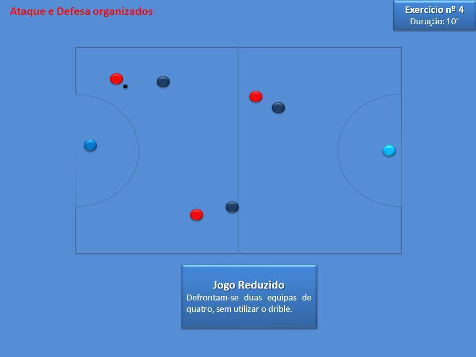 Ataque e Defesa organizados Jogo Reduzido Defrontam-se duas equipas de quatro, sem utilizar o drible. Jogo Reduzido Defrontam-se duas equipas de quatr