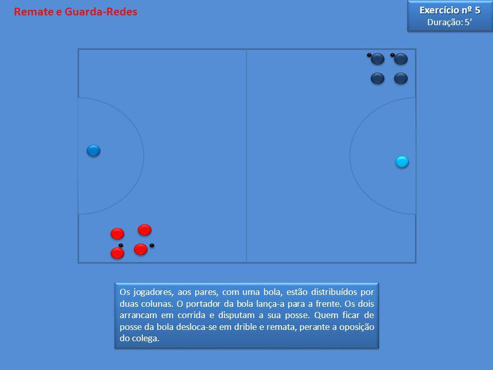 Remate e Guarda-Redes Os jogadores, aos pares, com uma bola, estão distribuídos por duas colunas. O portador da bola lança-a para a frente. Os dois ar