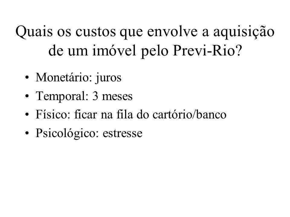 Quais os custos que envolve a aquisição de um imóvel pelo Previ-Rio? Monetário: juros Temporal: 3 meses Físico: ficar na fila do cartório/banco Psicol