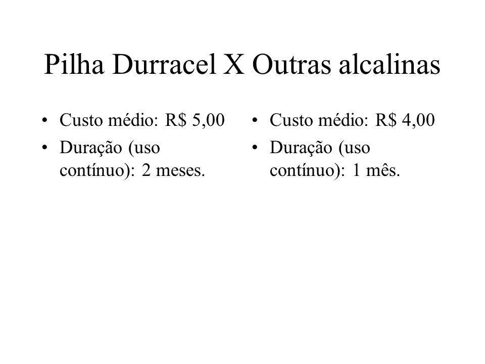 Pilha Durracel X Outras alcalinas Custo médio: R$ 5,00 Duração (uso contínuo): 2 meses. Custo médio: R$ 4,00 Duração (uso contínuo): 1 mês.