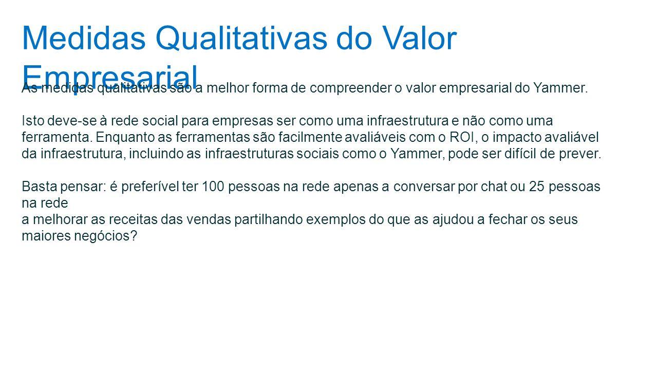Medidas Qualitativas do Valor Empresarial As medidas qualitativas são a melhor forma de compreender o valor empresarial do Yammer. Isto deve-se à rede