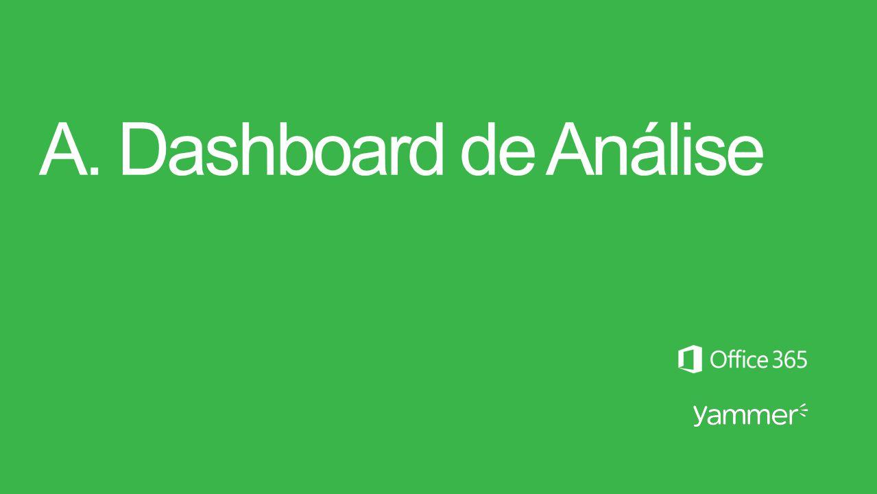 A. Dashboard de Análise