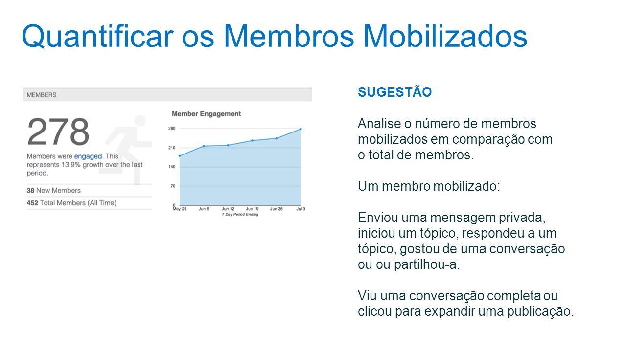 Quantificar os Membros Mobilizados SUGESTÃO Analise o número de membros mobilizados em comparação com o total de membros. Um membro mobilizado: Enviou