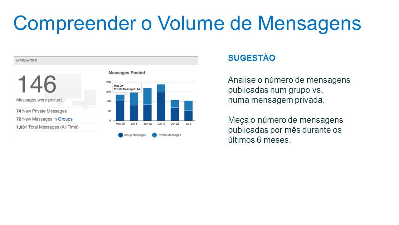 Compreender o Volume de Mensagens SUGESTÃO Analise o número de mensagens publicadas num grupo vs. numa mensagem privada. Meça o número de mensagens pu