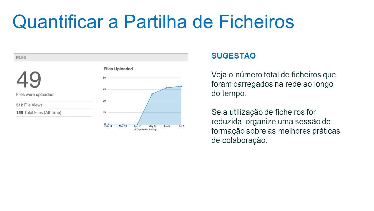 Quantificar a Partilha de Ficheiros SUGESTÃO Veja o número total de ficheiros que foram carregados na rede ao longo do tempo. Se a utilização de fiche
