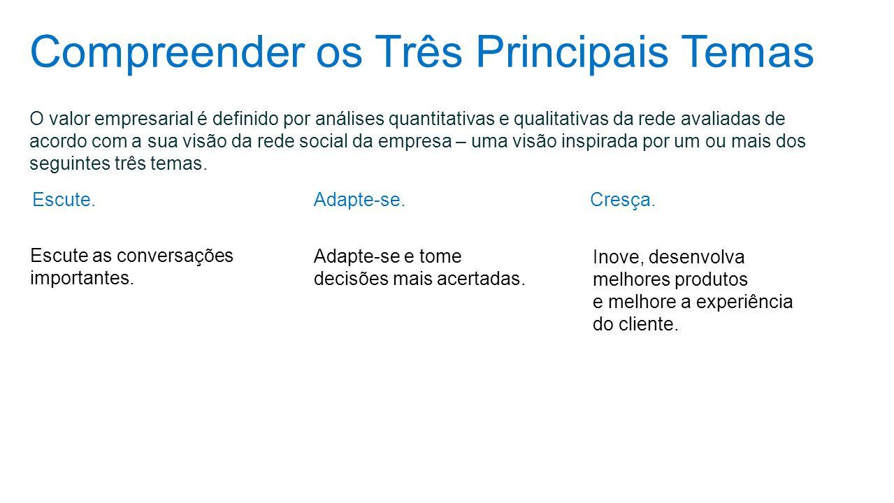 Compreender os Três Principais Temas O valor empresarial é definido por análises quantitativas e qualitativas da rede avaliadas de acordo com a sua vi