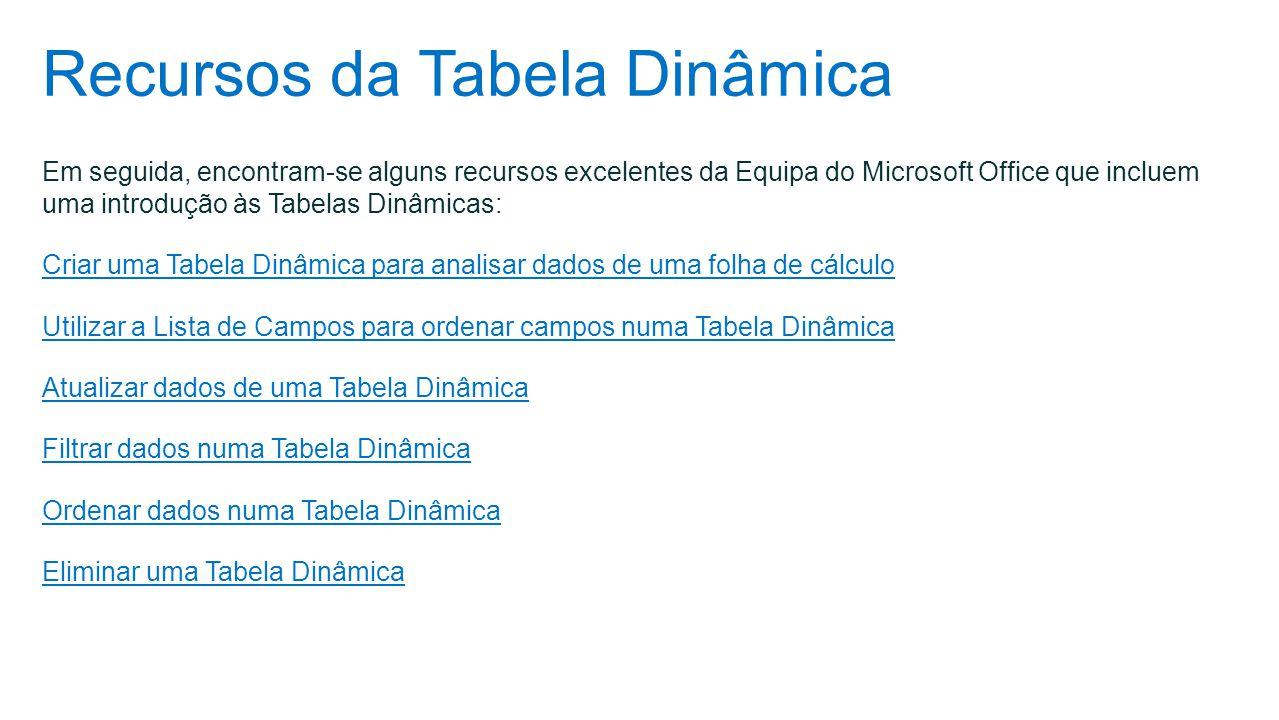 Recursos da Tabela Dinâmica Em seguida, encontram-se alguns recursos excelentes da Equipa do Microsoft Office que incluem uma introdução às Tabelas Di