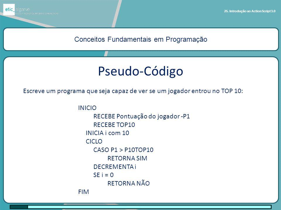 Conceitos Fundamentais em Programação 25.