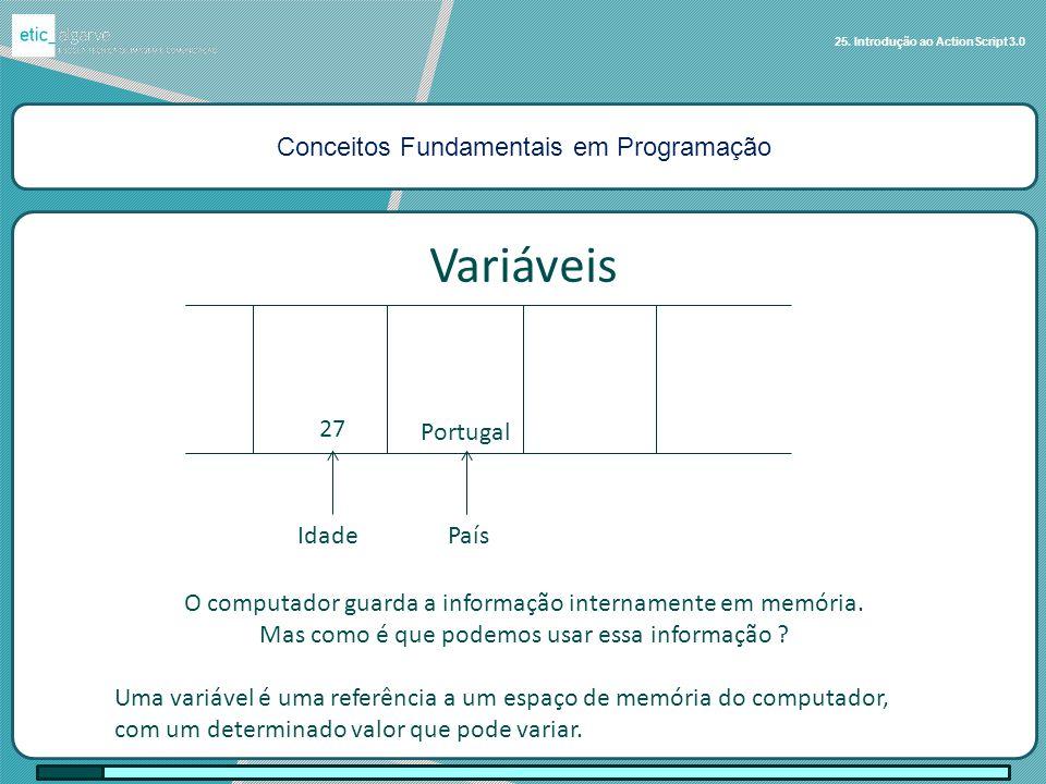 Conceitos Fundamentais em Programação 25. Introdução ao ActionScript 3.0 Variáveis 27 Portugal Idade País O computador guarda a informação internament