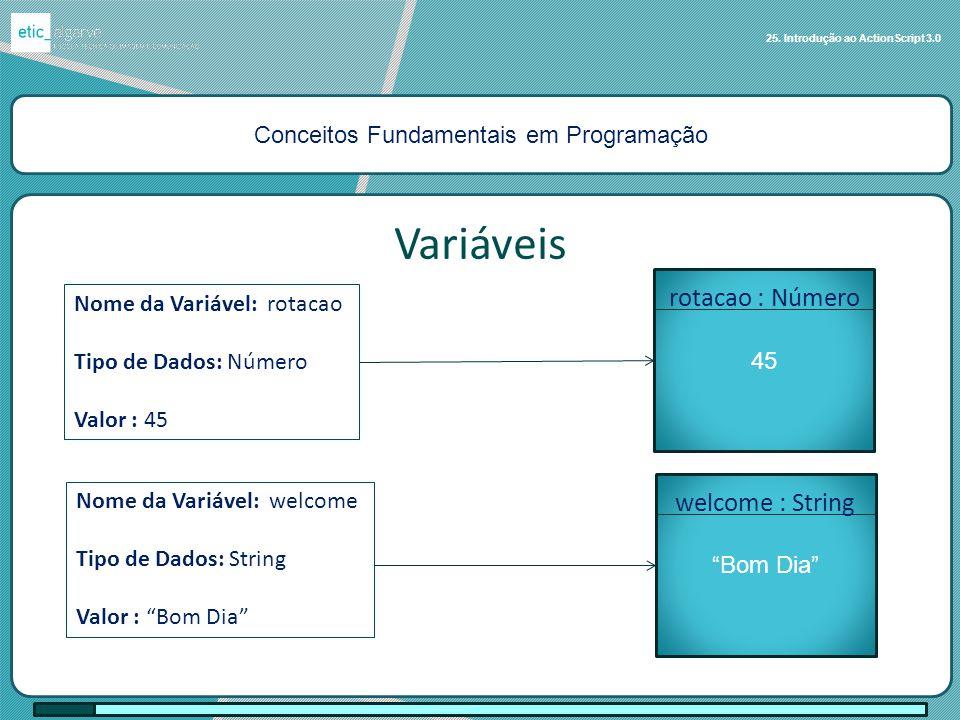 Conceitos Fundamentais em Programação 25. Introdução ao ActionScript 3.0 Variáveis 45 rotacao : Número Nome da Variável: rotacao Tipo de Dados: Número