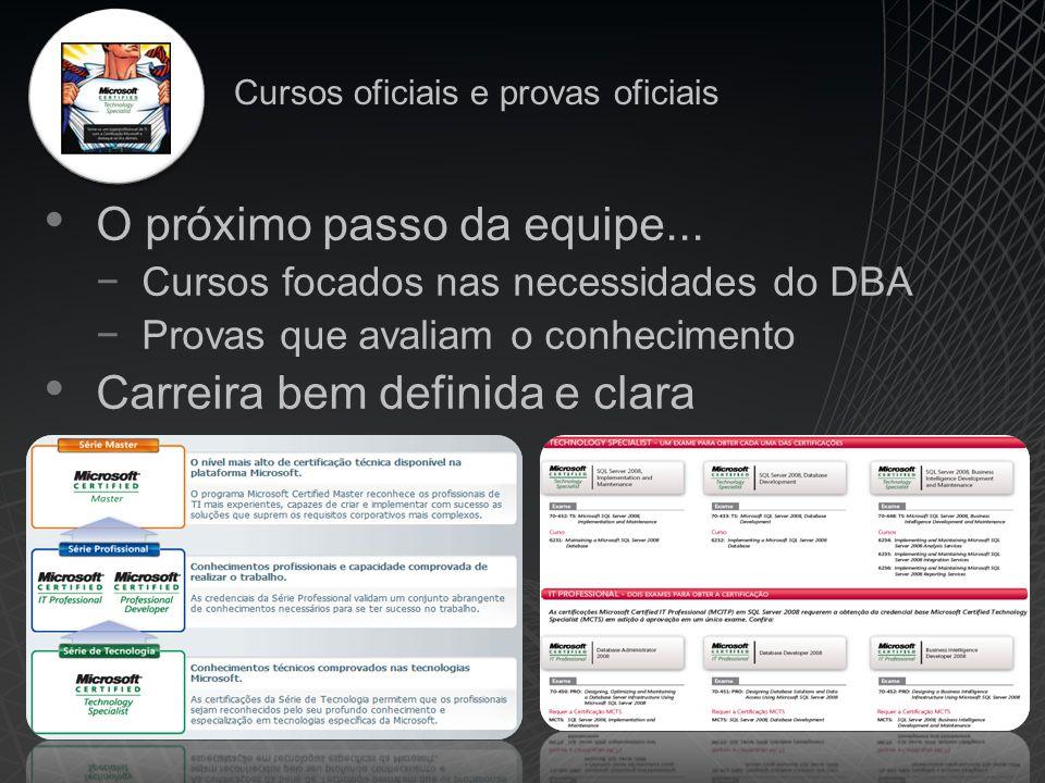 O próximo passo da equipe... −Cursos focados nas necessidades do DBA −Provas que avaliam o conhecimento Carreira bem definida e clara Cursos oficiais