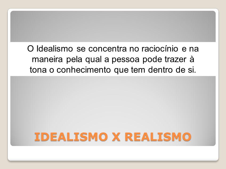 IDEALISMO X REALISMO O Idealismo se concentra no raciocínio e na maneira pela qual a pessoa pode trazer à tona o conhecimento que tem dentro de si.
