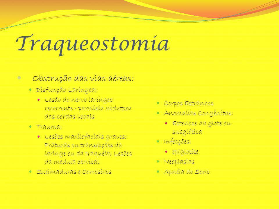 Traqueostomia Obstrução das vias aéreas: Disfunção Laríngea: Lesão do nervo laríngeo recorrente - paralisia abdutora das cordas vocais Trauma: Lesões