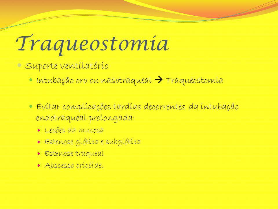 Traqueostomia Suporte ventilatório Intubação oro ou nasotraqueal  Traqueostomia Evitar complicações tardias decorrentes da intubação endotraqueal pro
