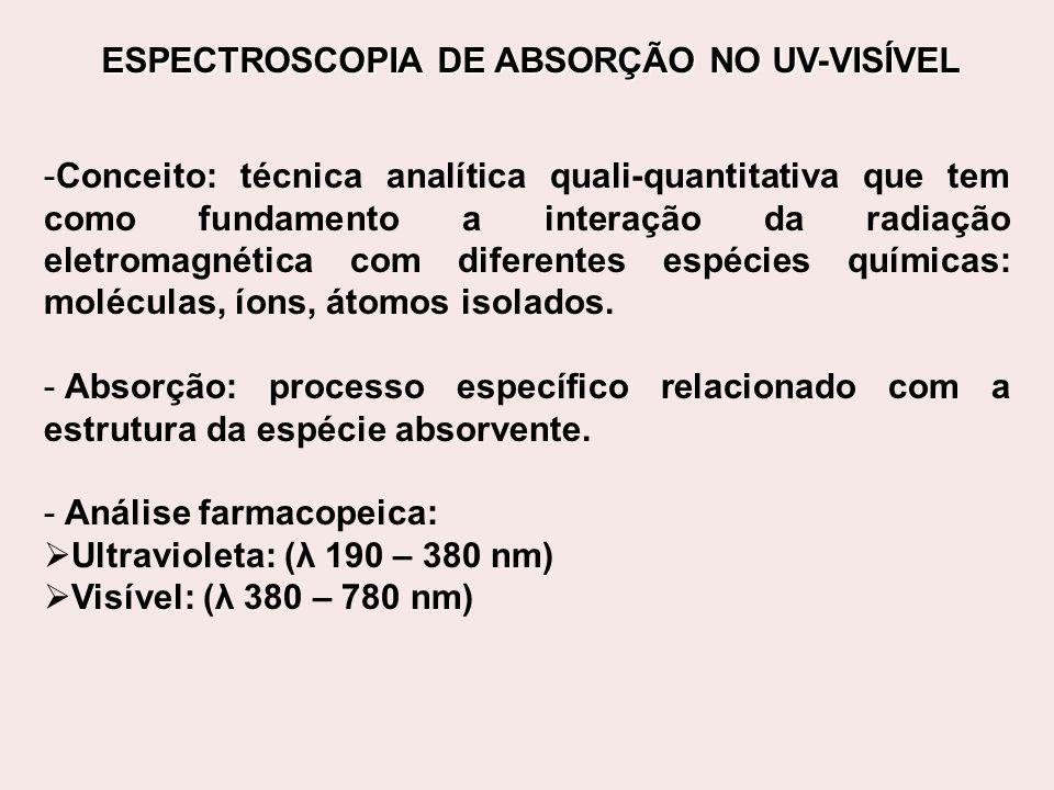 ESPECTROSCOPIA DE ABSORÇÃO NO UV-VIS : IDENTIFICAÇÃO E QUANTIFICAÇÃO.