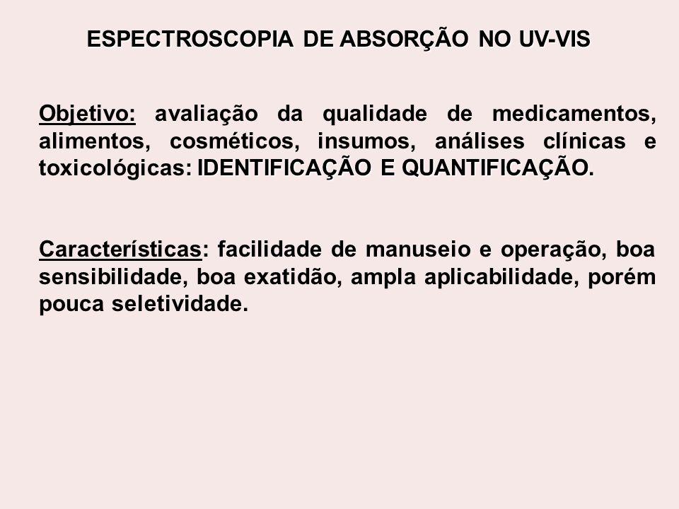 ESPECTROSCOPIA DE ABSORÇÃO NO UV-VIS : IDENTIFICAÇÃO E QUANTIFICAÇÃO. Objetivo: avaliação da qualidade de medicamentos, alimentos, cosméticos, insumos