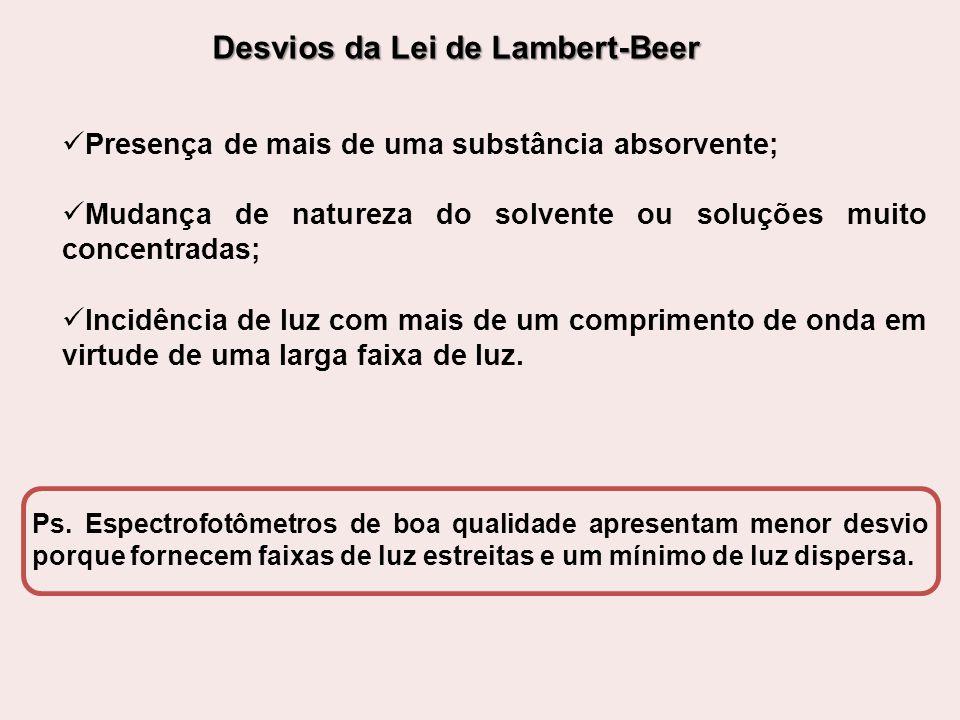 Desvios da Lei de Lambert-Beer Presença de mais de uma substância absorvente; Mudança de natureza do solvente ou soluções muito concentradas; Incidênc