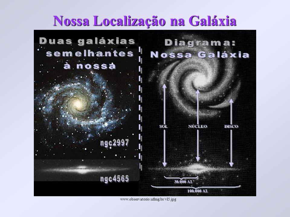 Nossa Localização na Galáxia www.observatorio.ufmg.br/vl5.jpg