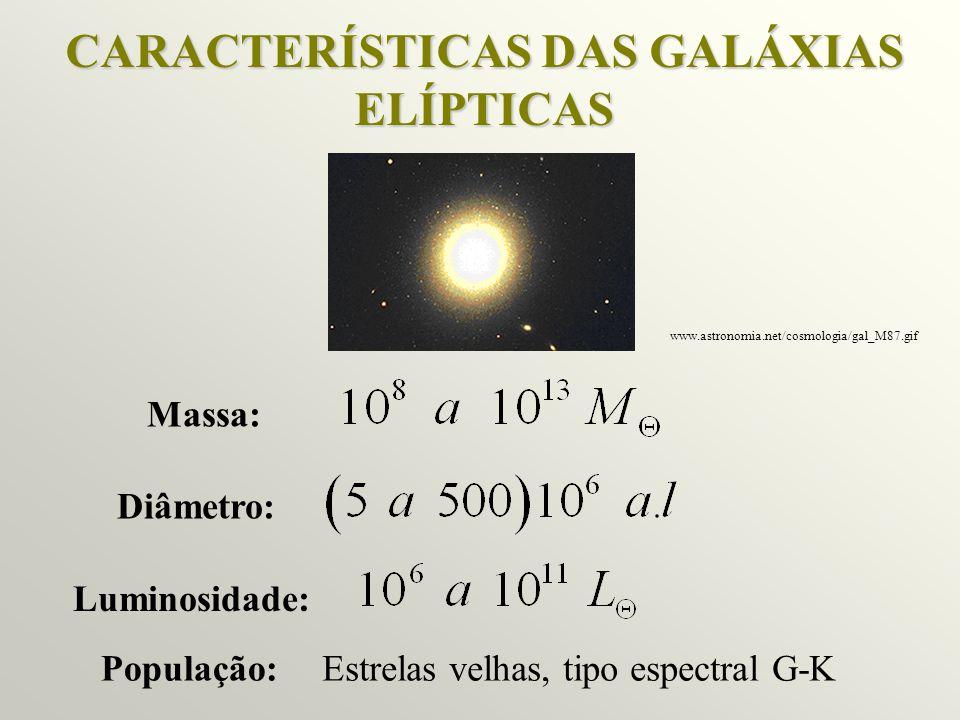 CARACTERÍSTICAS DAS GALÁXIAS ELÍPTICAS Massa: Diâmetro: Luminosidade: População:Estrelas velhas, tipo espectral G-K www.astronomia.net/cosmologia/gal_M87.gif