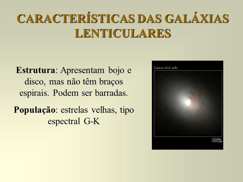 CARACTERÍSTICAS DAS GALÁXIAS LENTICULARES Estrutura: Apresentam bojo e disco, mas não têm braços espirais. Podem ser barradas. População: estrelas vel