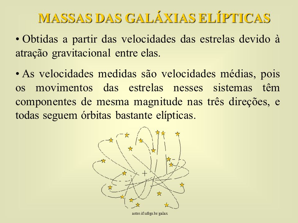 MASSAS DAS GALÁXIAS ELÍPTICAS Obtidas a partir das velocidades das estrelas devido à atração gravitacional entre elas. As velocidades medidas são velo