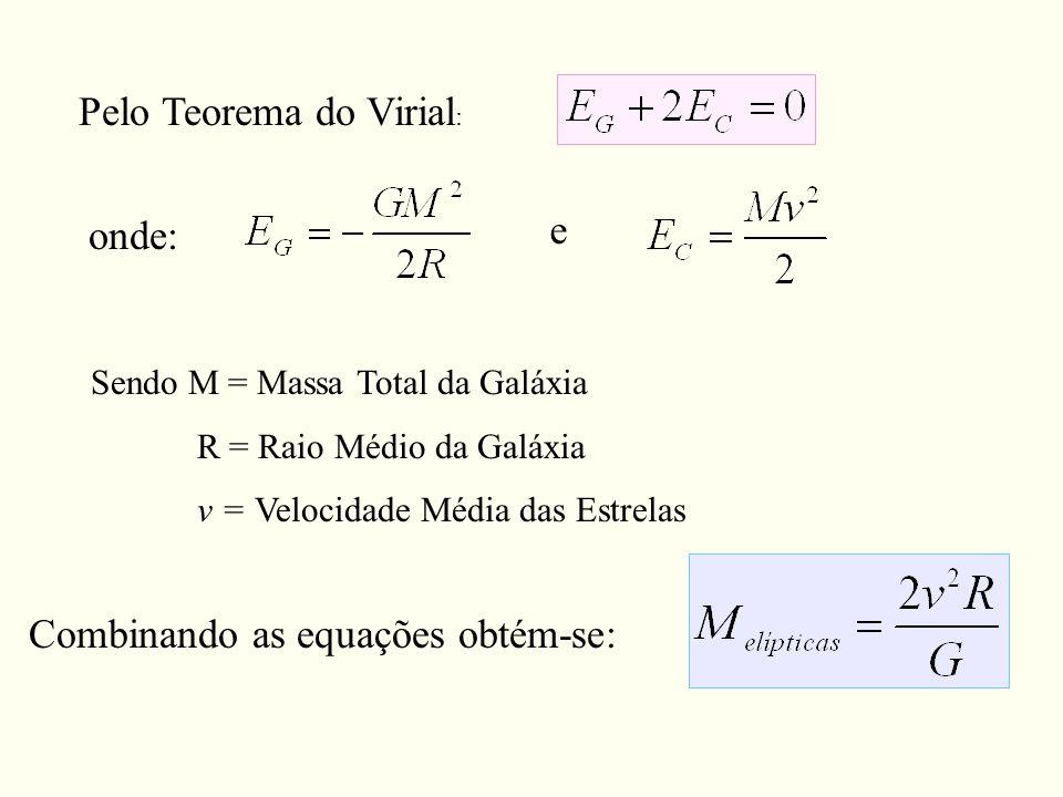 Pelo Teorema do Virial : onde: e Sendo M = Massa Total da Galáxia R = Raio Médio da Galáxia v = Velocidade Média das Estrelas Combinando as equações obtém-se: