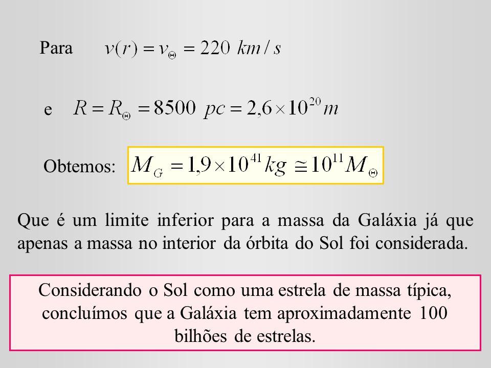 Para e Obtemos: Que é um limite inferior para a massa da Galáxia já que apenas a massa no interior da órbita do Sol foi considerada. Considerando o So