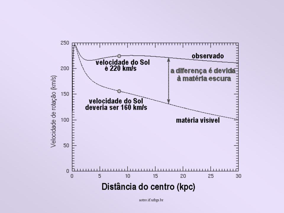 astro.if.ufrgs.br