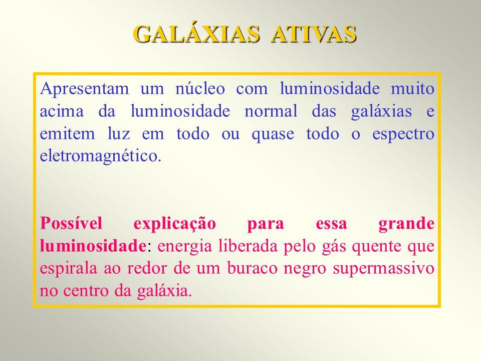 GALÁXIAS ATIVAS Apresentam um núcleo com luminosidade muito acima da luminosidade normal das galáxias e emitem luz em todo ou quase todo o espectro el