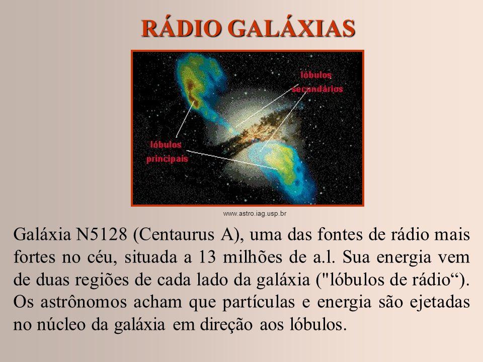 RÁDIO GALÁXIAS www.astro.iag.usp.br Galáxia N5128 (Centaurus A), uma das fontes de rádio mais fortes no céu, situada a 13 milhões de a.l. Sua energia