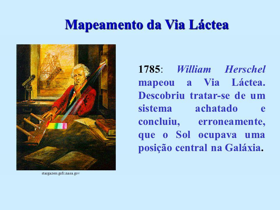 1785: William Herschel mapeou a Via Láctea. Descobriu tratar-se de um sistema achatado e concluiu, erroneamente, que o Sol ocupava uma posição central
