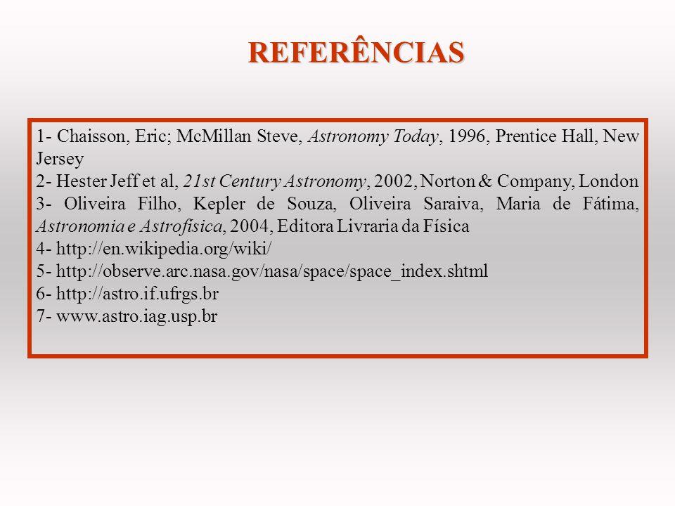 REFERÊNCIAS 1- Chaisson, Eric; McMillan Steve, Astronomy Today, 1996, Prentice Hall, New Jersey 2- Hester Jeff et al, 21st Century Astronomy, 2002, No