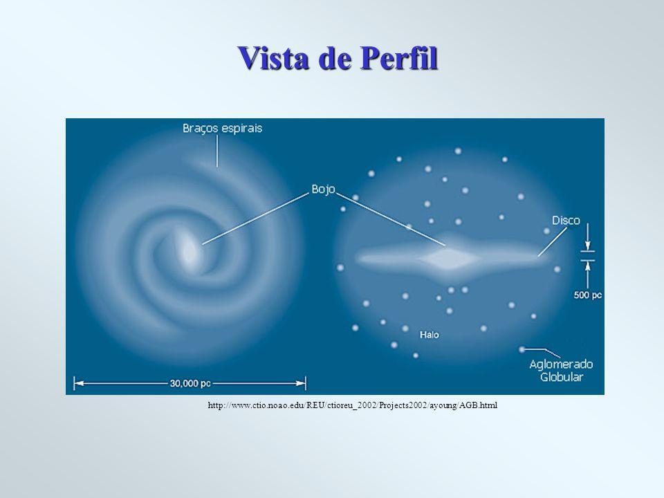 AGLOMERADOS DE GALÁXIAS Distância: 60 milhões de anos-luz (é o aglomerado rico mais próximo do Grupo Local.) Possui mais de 2500 galáxias.