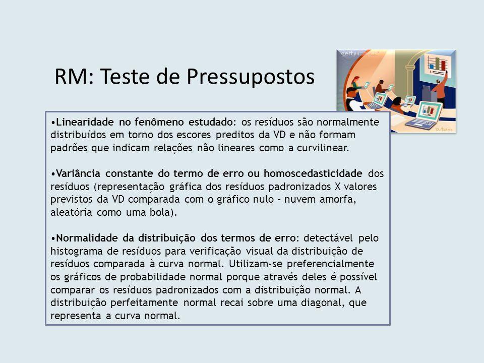 RM: Métodos Regressão Múltipla Padrão Regressão Múltipla Hierárquica Regressão Múltipla Stepwise