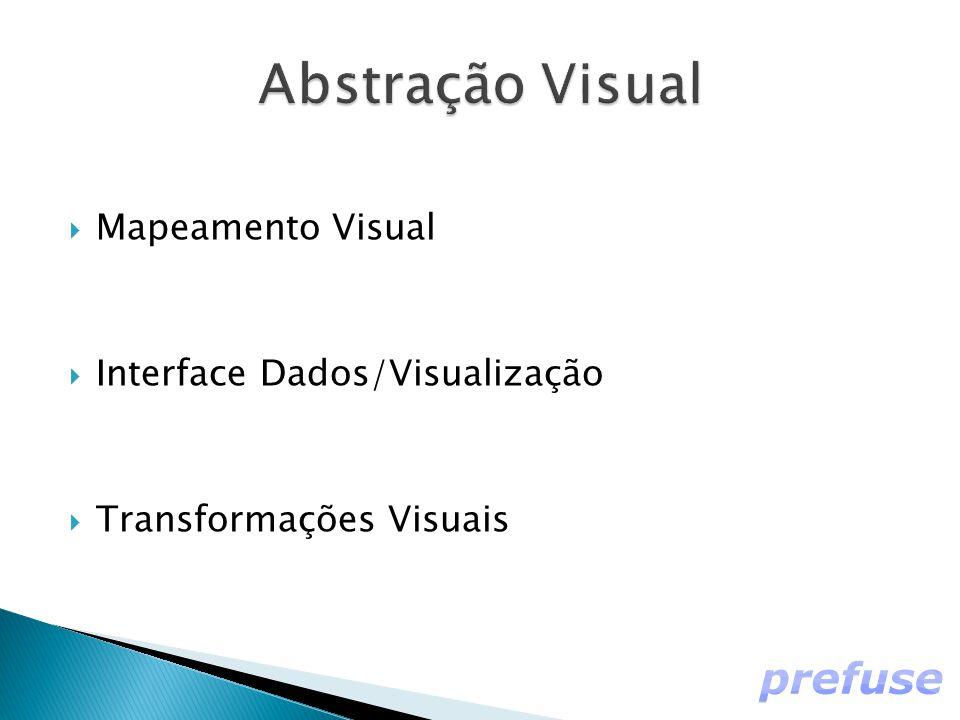  Mapeamento Visual  Interface Dados/Visualização  Transformações Visuais