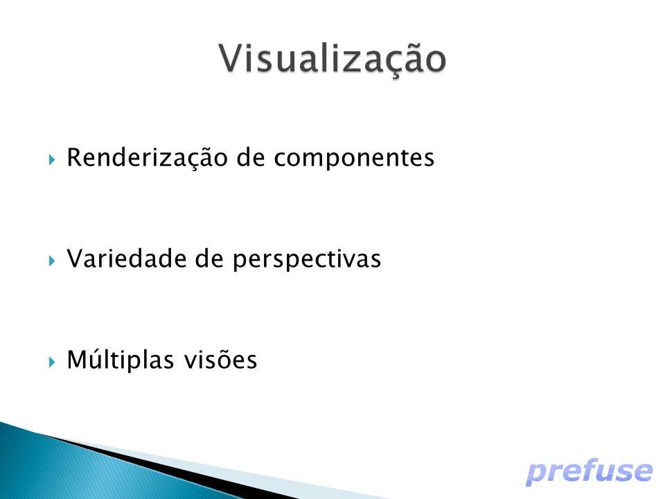  Renderização de componentes  Variedade de perspectivas  Múltiplas visões